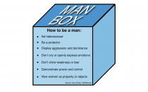 A box discussing the man box culture. Represents the need for men's therapy in Katy, TX 77494 to break the cycle